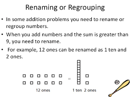 adding and subtracting to solve problems notes pages