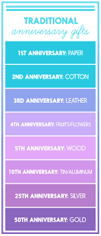 2nd anniversary traditional gift 25 heartwarming anniversary gift ideas