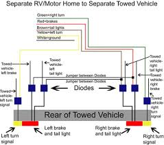 2004 jeep liberty tail light wiring diagram wiring diagram and