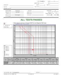 megger test report template electrical tester megger