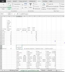 bivariate descriptive statistics unsing spreadsheets to view and