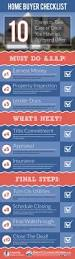 Past Sales The Key Agents Home Buying Checklist Infographic What Happens After Your Offer
