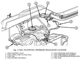 99 jeep grand fuel 1999 jeep grand fuel filter location image details