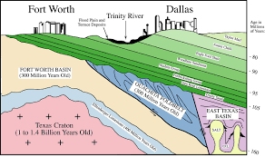Dallas Ft Worth Map by Geology Of The Dallas U2013fort Worth Metroplex Wikiwand