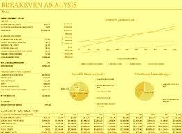 download gantt chart template excel breakeven analysis