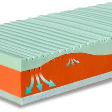 il materasso migliore migliore rete per materasso memory decorazioni materasso