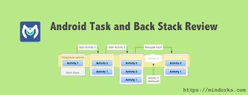 android task and back stack review u2013 mindorks