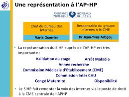 bureau des internes aphp présentation du sihp rentrée 2014