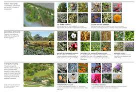 native plants los angeles los angeles state historic park u2013 hargreaves associates