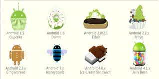 version of android evolution of android os spinfold