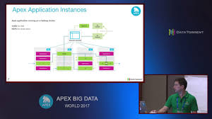 visualizing big data applications in real time applications track