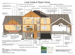 taylor homes floor plans take a look inside a taylor home taylor homes pinterest