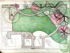 landscape and garden design guide for beginners to learn the basic