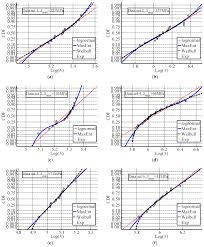 entropy free full text identifying the probability