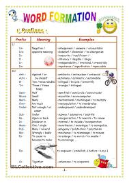 Gerund Or Infinitive Worksheet Prefixes And Suffixes Word Formation Pinterest Prefixes