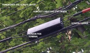 Verizon Router Orange Light Find Verizon Fios Hosted Voip Phone Systems
