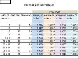 calculadora de salario diario integrado 2016 factores de integración para el salario diario integrado imss ayuda