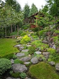 Rock Garden Designs For Front Yards Rock In Garden Inspiring Ideas Rock Landscape Design Beautiful