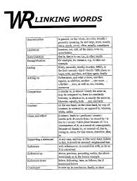 nurse practitioner resume cover letter 250 word essay sample school nurse practitioner cover letter 250 word essay sample school nurse practitioner cover letter resume words essay pics