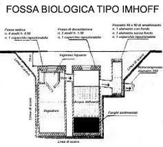 vasche imof fosse biologiche tipo imhoff in cemento manufatti in cemento