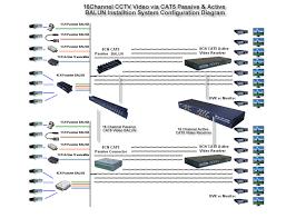 hootac active video balun transceiver balun transceiver video