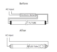 led t8 tube ballast compatible vs direct wire ebay