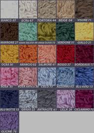 tappeti bagno gabel tappeti bagno grandi la scelta giusta 礙 variata sul design della