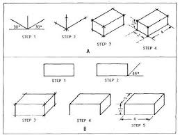 admt environment difference between perspective isometric
