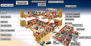 Intimate Bedroom Games Downton Abbey U0027s Intimate Secrets In 3d Daily Mail Online