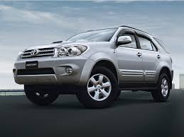Exterior Toyota Fortuner Cars Wallpapers Cars Wallpaper