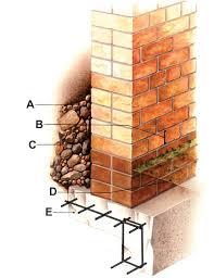 build a brick wall popular mechanics