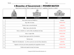 3 branches of government worksheets worksheets reviewrevitol