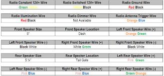 1997 ford aerostar car stereo wiring diagram radiobuzz48 com