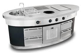 kitchen equipment u2013 helpformycredit com