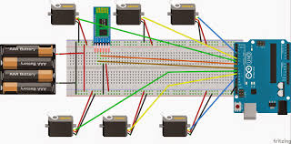 mitappinventor control multiple servo motors using arduino and