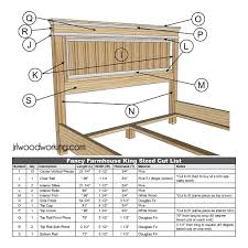 Headboard Woodworking Plans by Jrl Woodworking Free Furniture Plans And Woodworking Tips