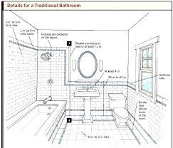 Design A Bathroom Layout 7 X 4 Bathroom Designs 4 Ft X 6 Ft 7 X 4 Bathroom Designs