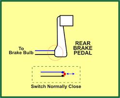 vespa maker saklar rem vespa vespa brake switch