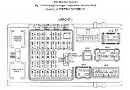 hyundai santa fe fuse diagram 2002 hyundai santa fe keeps blowing the interior l fuse will