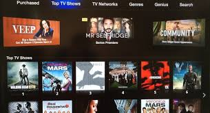 the complete guide to apple tv channels ilounge article