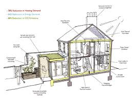edwardian house plans small edwardian house plans joy studio design best house plans