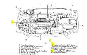 2001 hyundai accent parts i a 2001 hyundai accent and the best i can describe is when