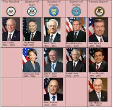 George Bush Cabinet 43 U2013 George W Bush U2013 Office Of Potus