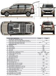 lodgy renault dacia lodgy specs 2012 2013 2014 2015 2016 2017 autoevolution