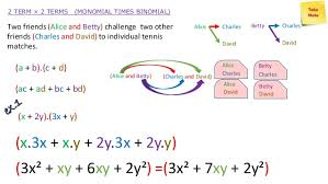 addition and subtraction in polynomials