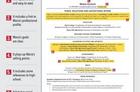 Successful Resume Template Resume Good Resume Outline Stunning Resume Writer Free Examples