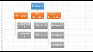 create and format smartart hierarchy chart microsoft office