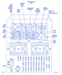 jeep grand diagram jeep grand laredo 2001 fuse box block circuit breaker