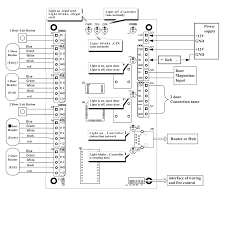 keyless entry wiring diagram carlplant remarkable for door system