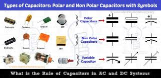 be familiarized on types of capacitor u201d u2013 judblogspot